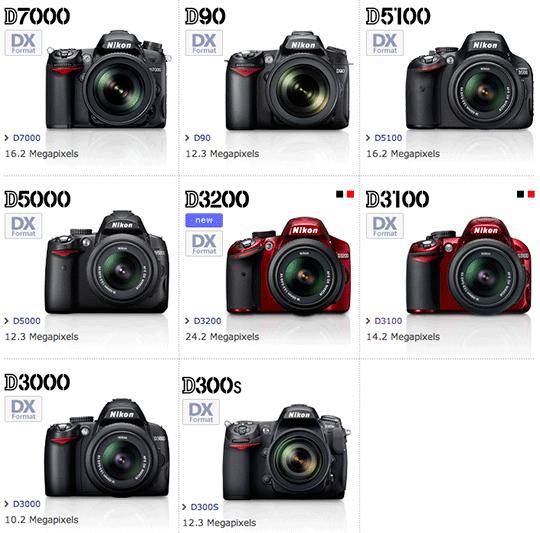 Nikon-DX-format-DSLR-cameras