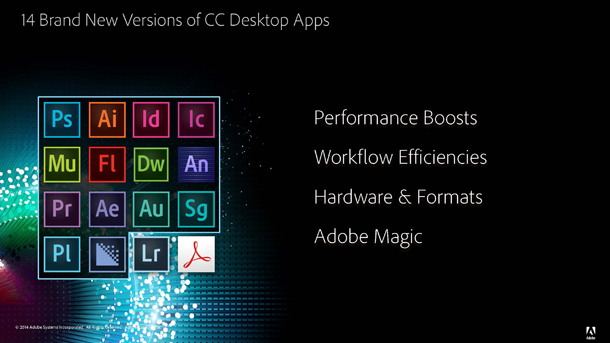2_Adobe-CC-2014-Desktop-Apps